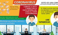 EL ABECE DEL CORONAVIRUS